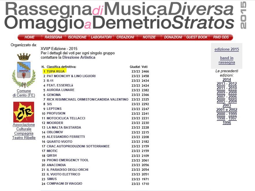 """XIII edizione della """"Rassegna della Musica Diversa - Omaggio a Demetrio Stratos"""""""